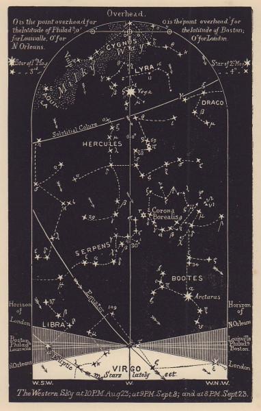 Western night sky star chart September. Virgo. Aug 23-Sep 23. PROCTOR 1881