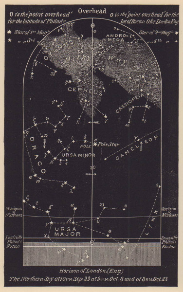 Northern night sky star chart October. Libra. Sep 23-Oct 23. PROCTOR 1881
