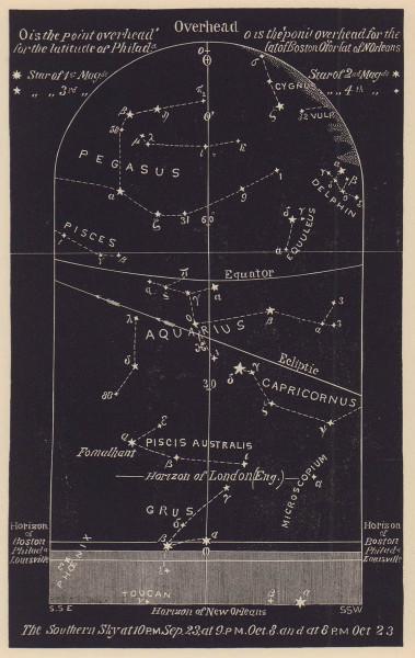 Southern night sky star chart October. Libra. Sep 23-Oct 23. PROCTOR 1881