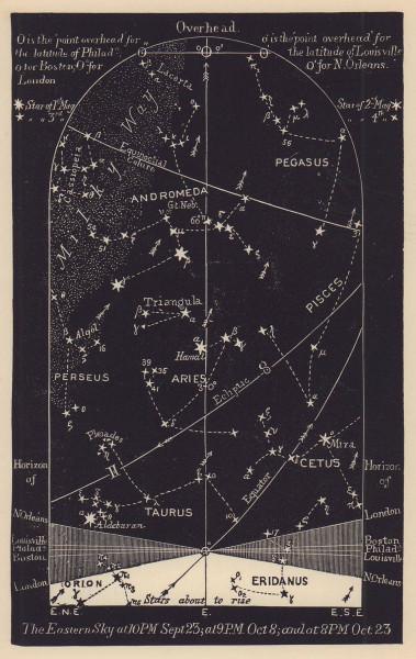 Eastern night sky star chart October. Libra. Sep 23-Oct 23. PROCTOR 1881 print