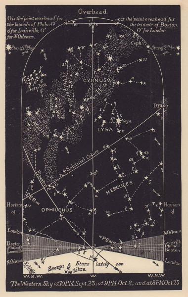 Western night sky star chart October. Libra. Sep 23-Oct 23. PROCTOR 1881 print
