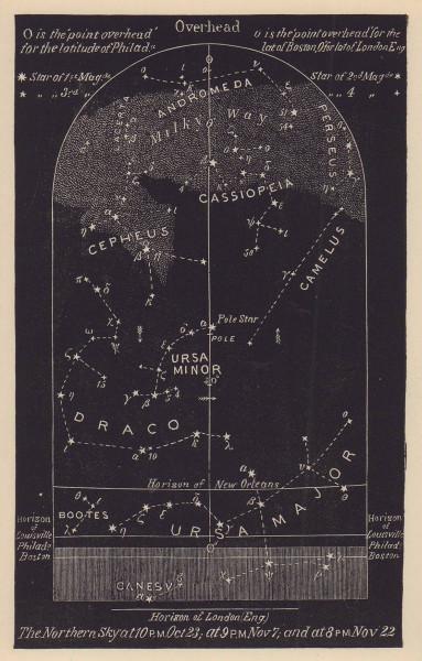 Northern night sky star chart November. Scorpio. Oct 23-Nov 22. PROCTOR 1881