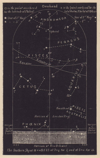 Southern night sky star chart November. Scorpio. Oct 23-Nov 22. PROCTOR 1881