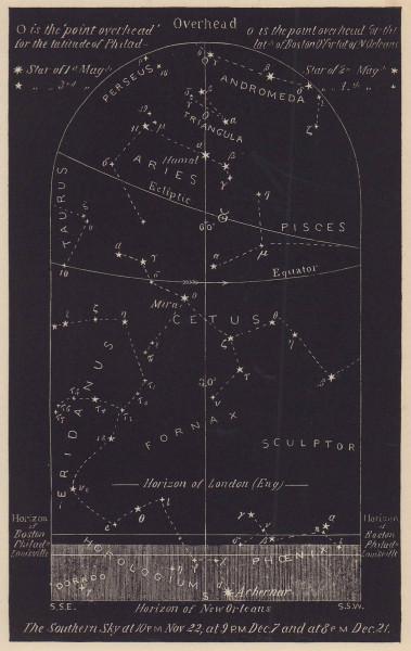 Southern night sky star chart December. Sagittarius. Nov 22-Dec 21. PROCTOR 1881