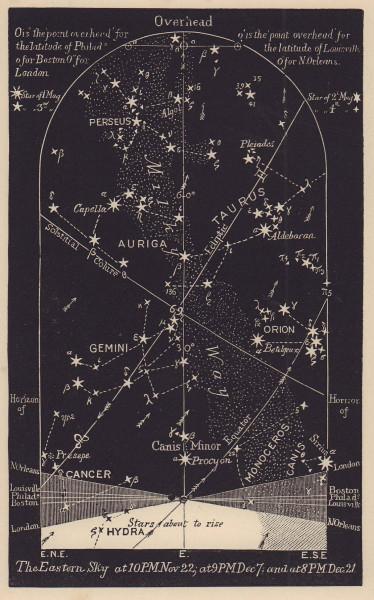Eastern night sky star chart December. Sagittarius. Nov 22-Dec 21. PROCTOR 1881