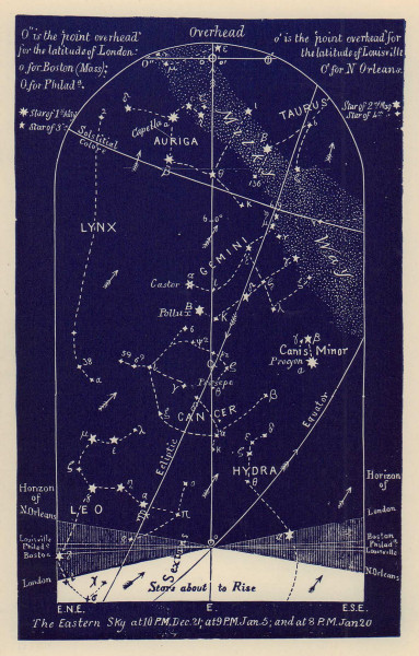 Eastern night sky star chart January. Capricorn. Dec 21-Jan 20. PROCTOR 1882