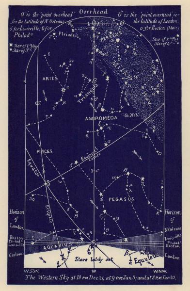Western night sky star chart January. Capricorn. Dec 21-Jan 20. PROCTOR 1882