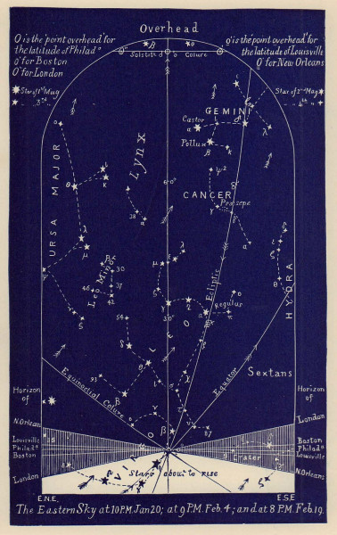 Eastern night sky star chart February. Aquarius. Jan 20-Feb 19. PROCTOR 1882