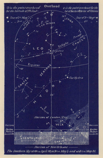 Southern night sky star chart April. Aries. March 21-April 20. PROCTOR 1882