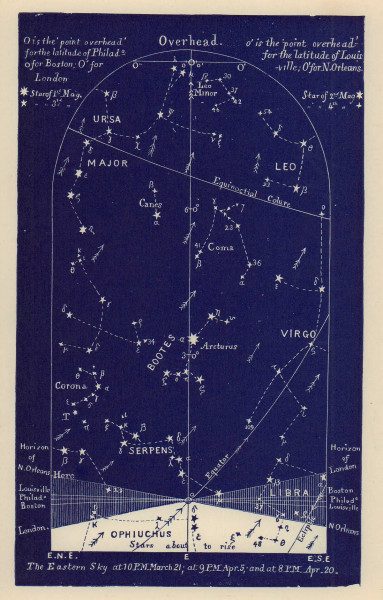 Eastern night sky star chart April. Aries. March 21-April 20. PROCTOR 1882
