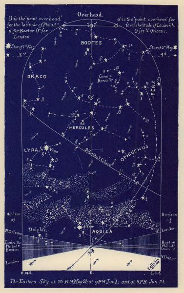 Eastern night sky star chart June. Gemini. May 21-June 21. PROCTOR 1882 print