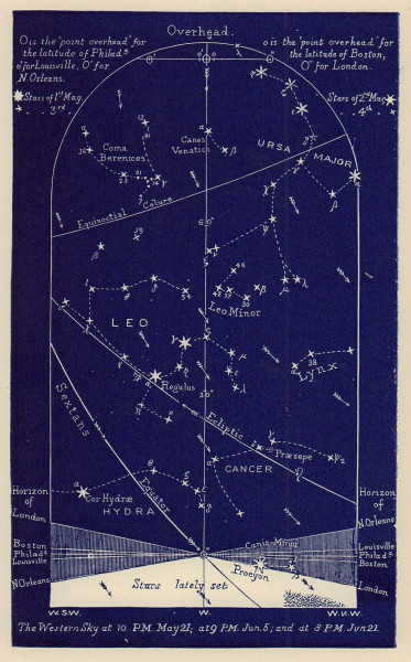 Western night sky star chart June. Gemini. May 21-June 21. PROCTOR 1882 print