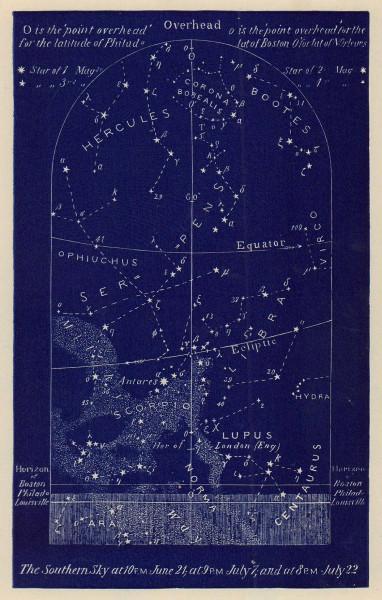 Southern night sky star chart July. Cancer. June 21-July 22. PROCTOR 1882
