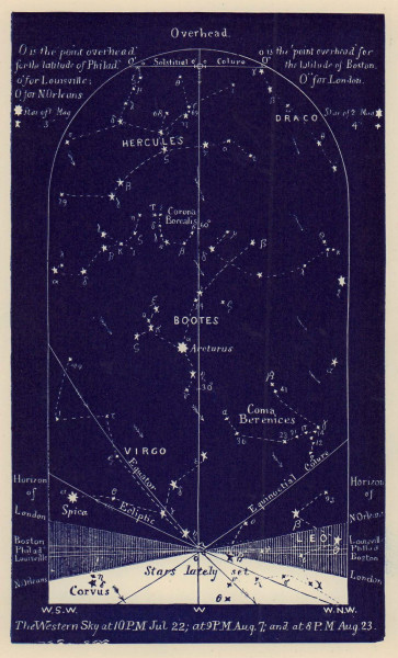 Western night sky star chart August. Leo. July 22-Aug 23. PROCTOR 1882 print