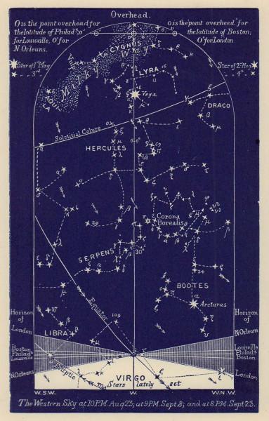 Western night sky star chart September. Virgo. Aug 23-Sep 23. PROCTOR 1882