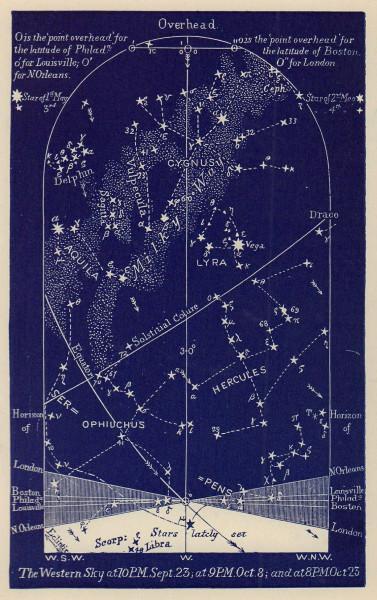 Western night sky star chart October. Libra. Sep 23-Oct 23. PROCTOR 1882 print