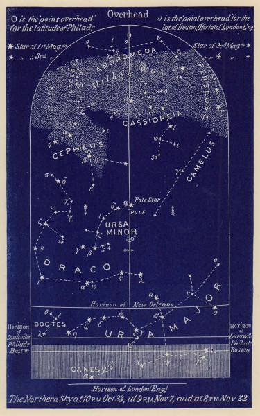 Northern night sky star chart November. Scorpio. Oct 23-Nov 22. PROCTOR 1882