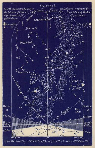 Western night sky star chart November. Scorpio. Oct 23-Nov 22. PROCTOR 1882