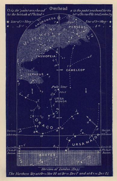 Northern night sky star chart December. Sagittarius. Nov 22-Dec 21. PROCTOR 1882