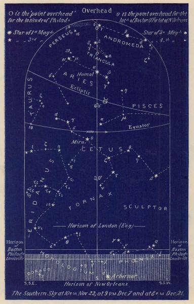 Southern night sky star chart December. Sagittarius. Nov 22-Dec 21. PROCTOR 1882