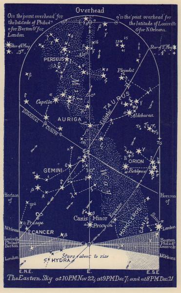 Eastern night sky star chart December. Sagittarius. Nov 22-Dec 21. PROCTOR 1882