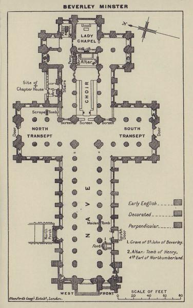 Beverley Minster ground floor plan. Yorkshire 1920 old antique map chart