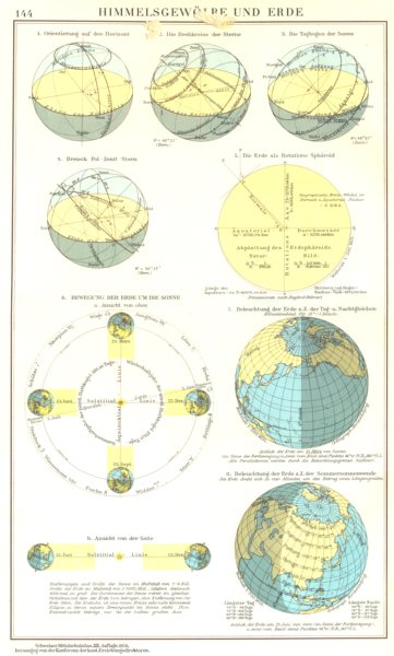 Associate Product WORLD.Himmelsgewolbe Und Erde. Seasons geometry 1958 old vintage map chart