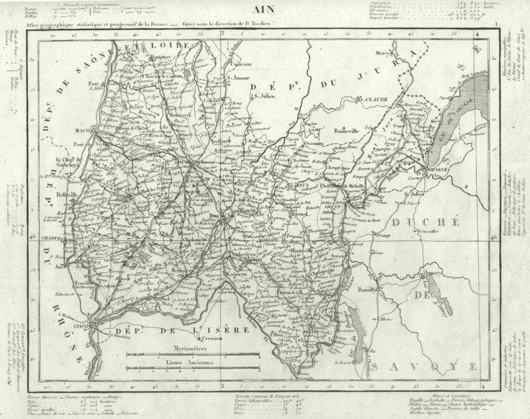 Associate Product AIN. Ain département. Tardieu 1830 old antique vintage map plan chart