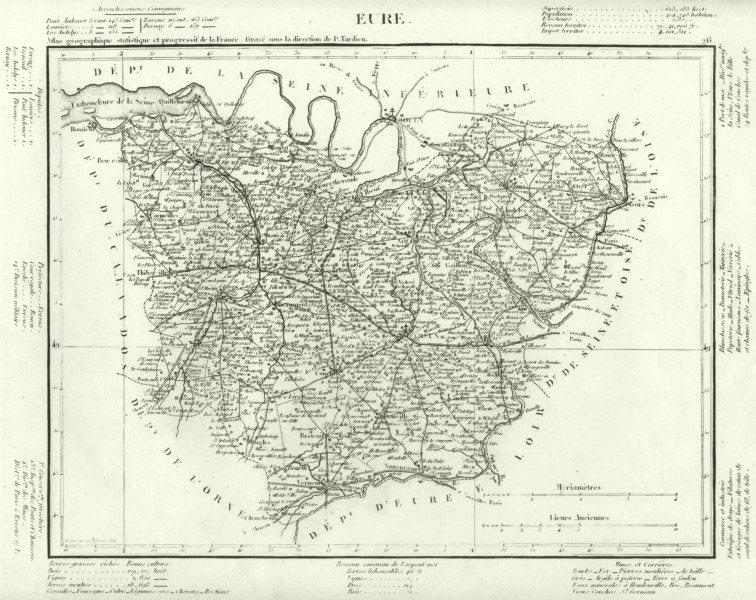 Associate Product EURE. Eure département. Tardieu 1830 old antique vintage map plan chart