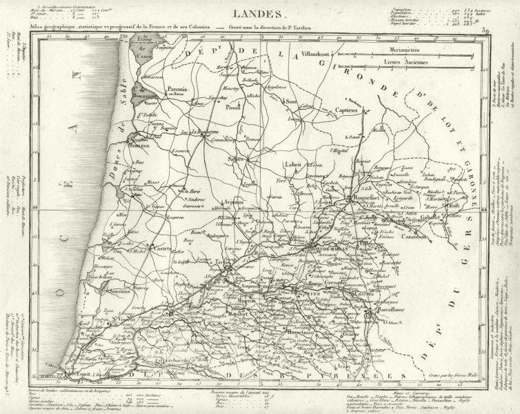 Associate Product LANDES. Landes département. Tardieu 1830 old antique vintage map plan chart