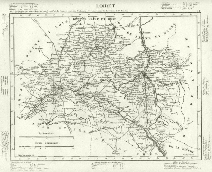 Associate Product LOIRET. Loiret département. Tardieu 1830 old antique vintage map plan chart