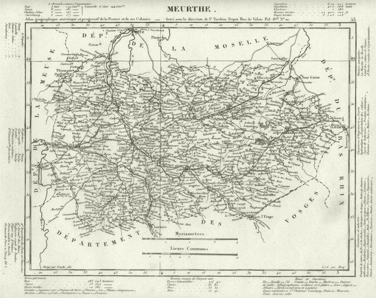 Associate Product FRANCE. Meurthe département. Tardieu 1830 old antique vintage map plan chart