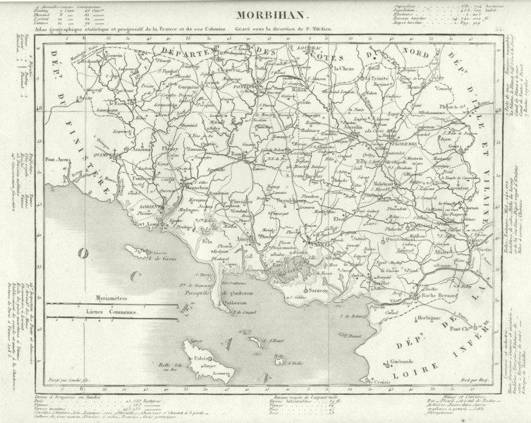 Associate Product MORBIHAN. Morbihan département. Tardieu 1830 old antique map plan chart