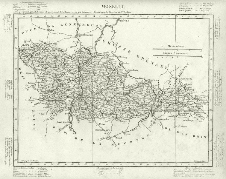 Associate Product MOSELLE. Moselle département. Tardieu 1830 old antique vintage map plan chart