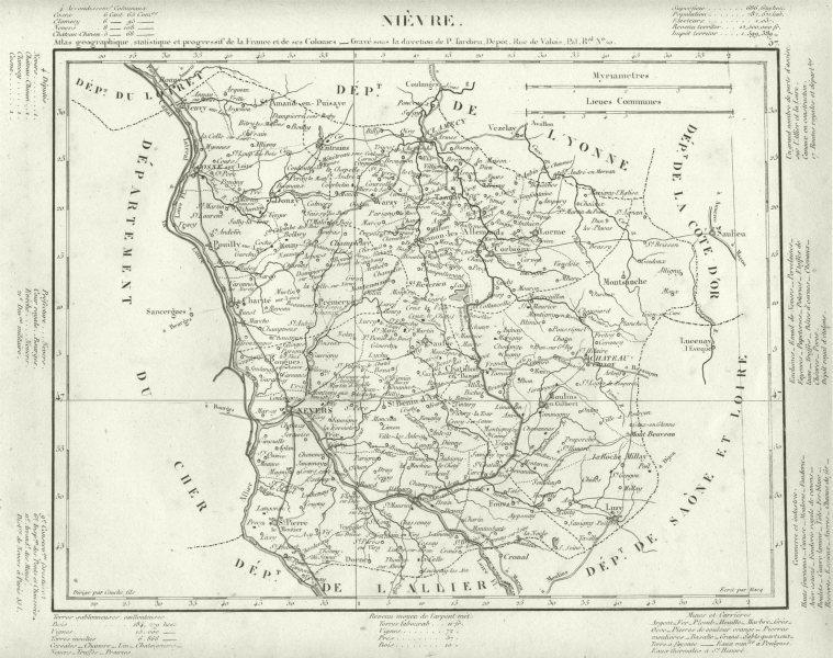 Associate Product NIÈVRE. Nièvre département. Tardieu 1830 old antique vintage map plan chart