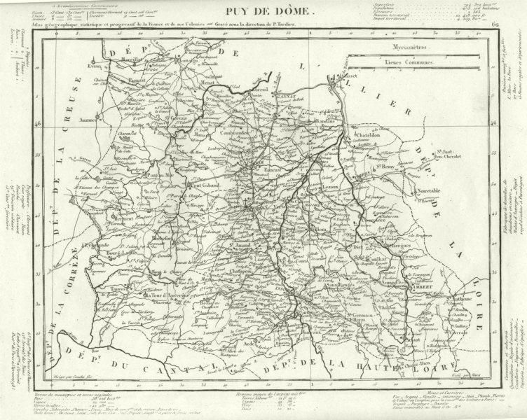 Associate Product PUY- DE- DÔME. Puy- de- Dôme département. Tardieu 1830 old antique map chart