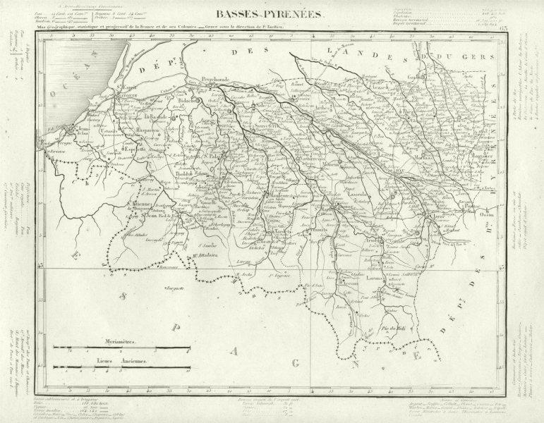PYRÉNÉES- ATLANTIQUES. Pyrénées- Atlantiques département. Tardieu 1830 old map