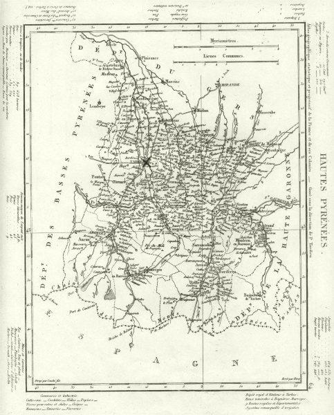 Associate Product HAUTES- PYRÉNÉES. Hautes- Pyrénées département. Tardieu 1830 old antique map