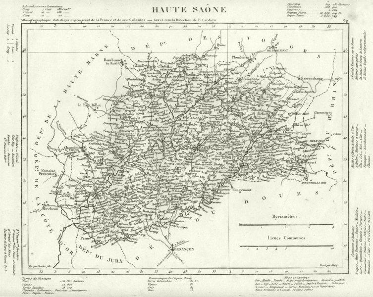 Associate Product HAUTE- SAÔNE. Haute- Saône département. Tardieu 1830 old antique map chart