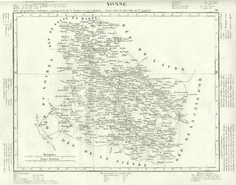 Associate Product YONNE. Yonne département. Tardieu 1830 old antique vintage map plan chart