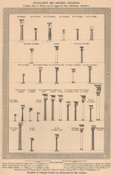 Associate Product ARCHITECTURE. Parallel of Antique orders 1931 old print picture