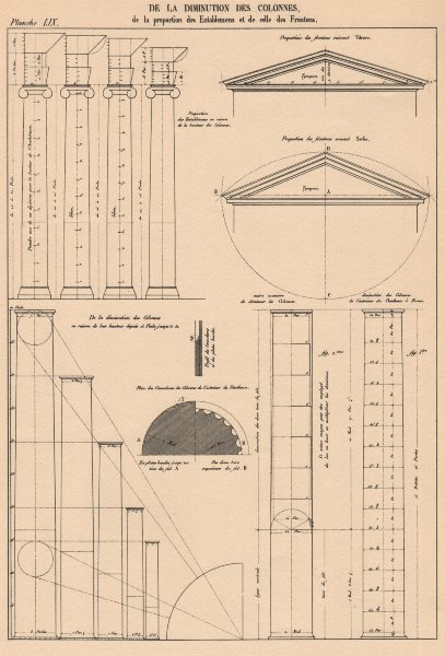 Associate Product CLASSICAL ARCHITECTURE. Diminution of the shafts of columns 1931 old print