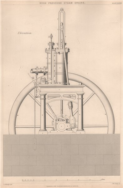Associate Product VICTORIAN ENGINEERING DRAWING. High pressure steam Engine-Side Elevation 1876