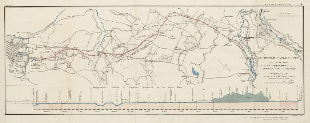 London Water Supply. Proposed aqueduct Watford-Primrose Hill. TELFORD 1834 map