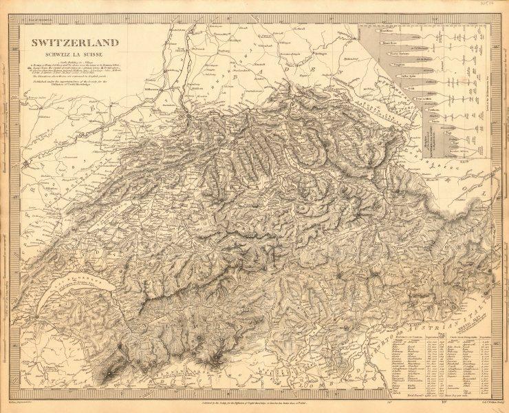 Associate Product SWITZERLAND SCHWEIZ LA SUISSE.Inset heights of mountains, passes.SDUK 1848 map