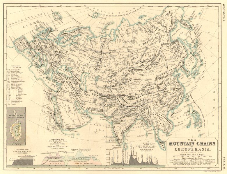 Associate Product EUROPE & ASIA. The mountain chains of Europe and Asia 1850 old antique map