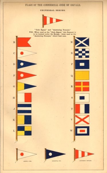 Associate Product MARITIME FLAGS. Flags of the Commercial Code of Signals. HOUNSELL 1873 print