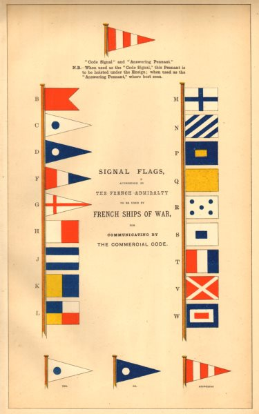 Associate Product FRENCH NAVAL SIGNAL FLAGS. Ships of War. Communication by Commercial Code 1873