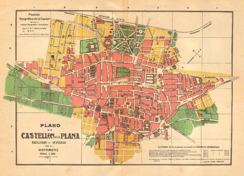 Associate Product CASTELLON DE LA PLANA. Plano antiguo cuidad. Antique town plan. MARTIN c1911 map