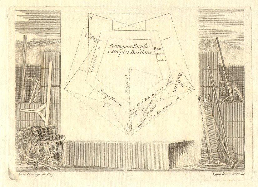 Associate Product 'Quatriesme Planche - Pentagone fortifié'. Fortified pentagon. DE FER 1705